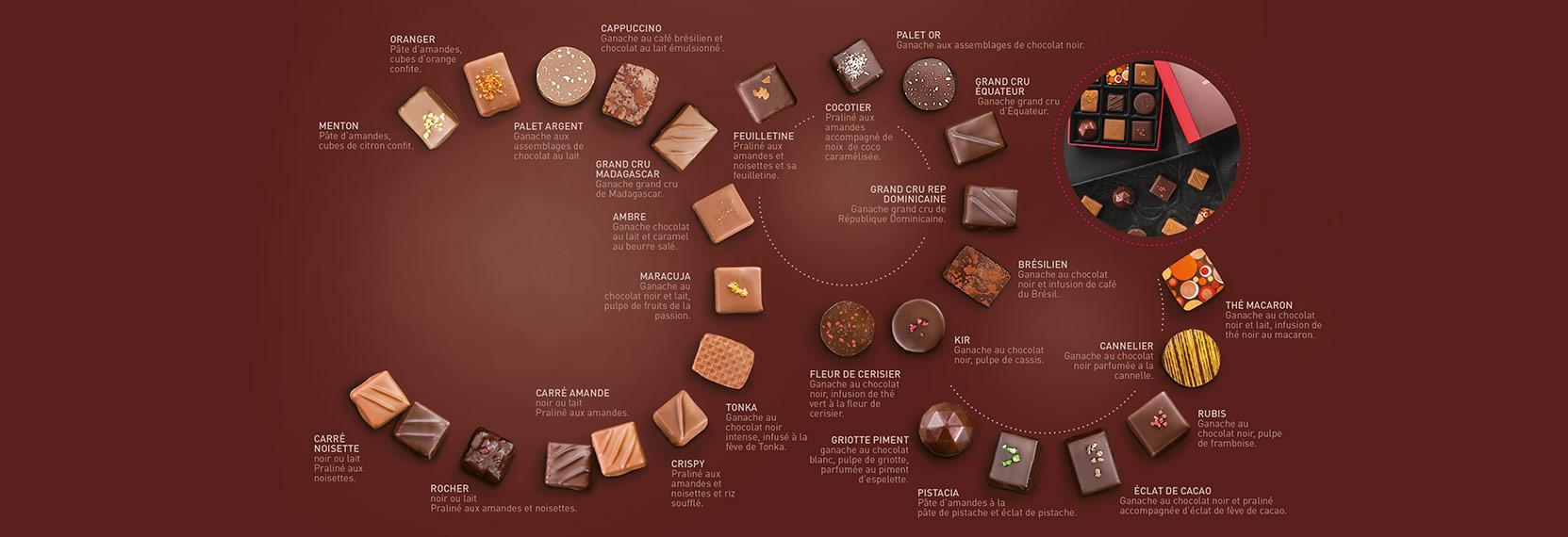 Entreprises Sébastien Hénon, chocolatier: Vente et livraison de